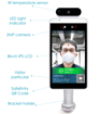 Picture of Facial Biometric Thermometer